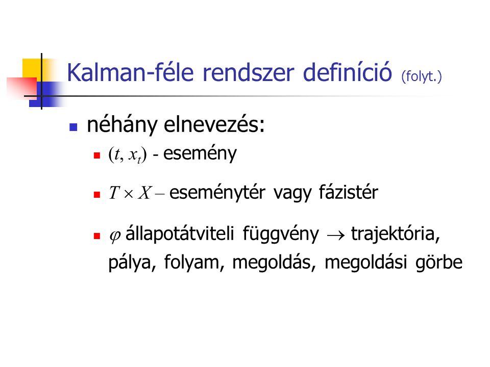 Kalman-féle rendszer definíció (folyt.) néhány elnevezés: (t, x t ) - esemény T  X – eseménytér vagy fázistér  állapotátviteli függvény  trajektória, pálya, folyam, megoldás, megoldási görbe
