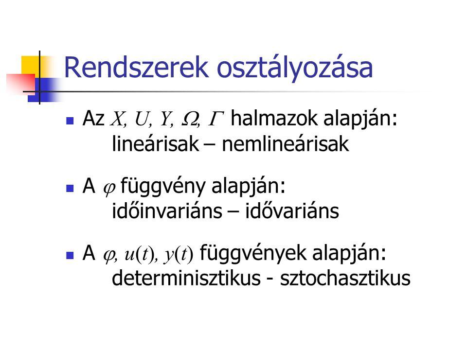 Rendszerek osztályozása Az X, U, Y, ,  halmazok alapján: lineárisak – nemlineárisak A  függvény alapján: időinvariáns – idővariáns A , u(t), y(t) függvények alapján: determinisztikus - sztochasztikus