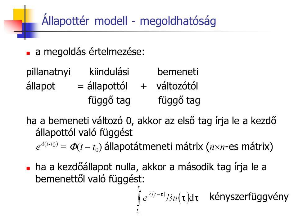 Állapottér modell - megoldhatóság a megoldás értelmezése: pillanatnyi kiindulási bemeneti állapot = állapottól + változótól függő tag függő tag ha a b