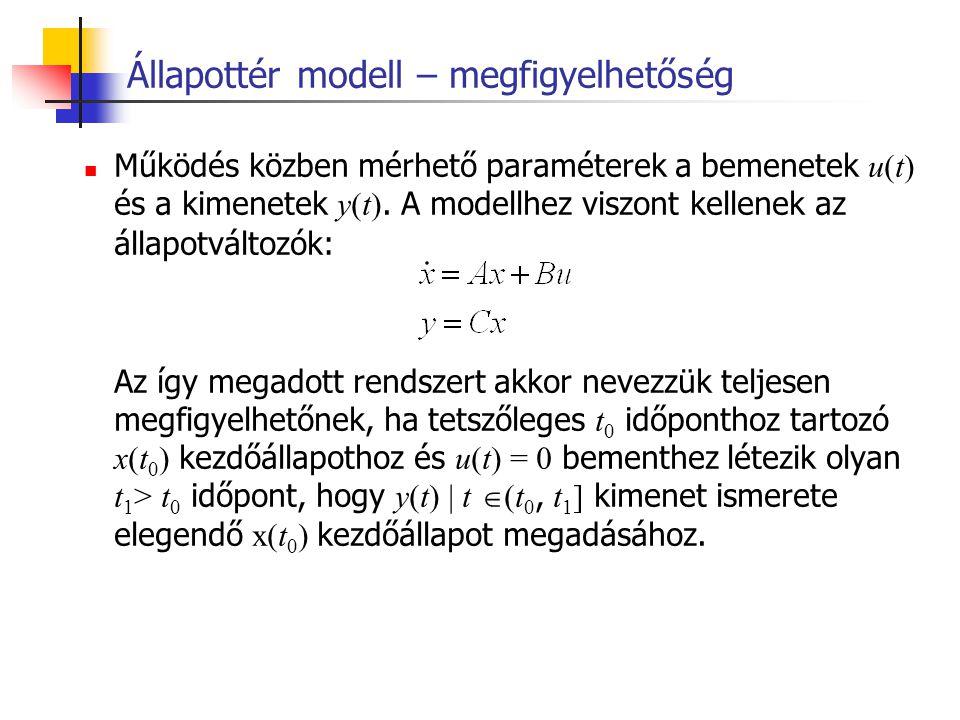 Állapottér modell – megfigyelhetőség Működés közben mérhető paraméterek a bemenetek u(t) és a kimenetek y(t). A modellhez viszont kellenek az állapotv