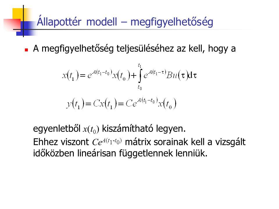 Állapottér modell – megfigyelhetőség A megfigyelhetőség teljesüléséhez az kell, hogy a egyenletből x(t 0 ) kiszámítható legyen. Ehhez viszont Ce A(t 1