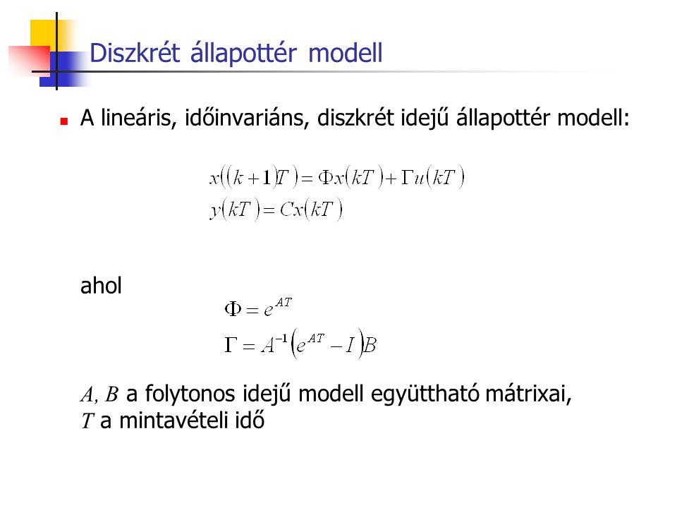 Diszkrét állapottér modell A lineáris, időinvariáns, diszkrét idejű állapottér modell: ahol A, B a folytonos idejű modell együttható mátrixai, T a min