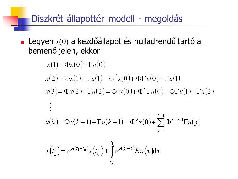 Diszkrét állapottér modell - megoldás Legyen x(0) a kezdőállapot és nulladrendű tartó a bemenő jelen, ekkor