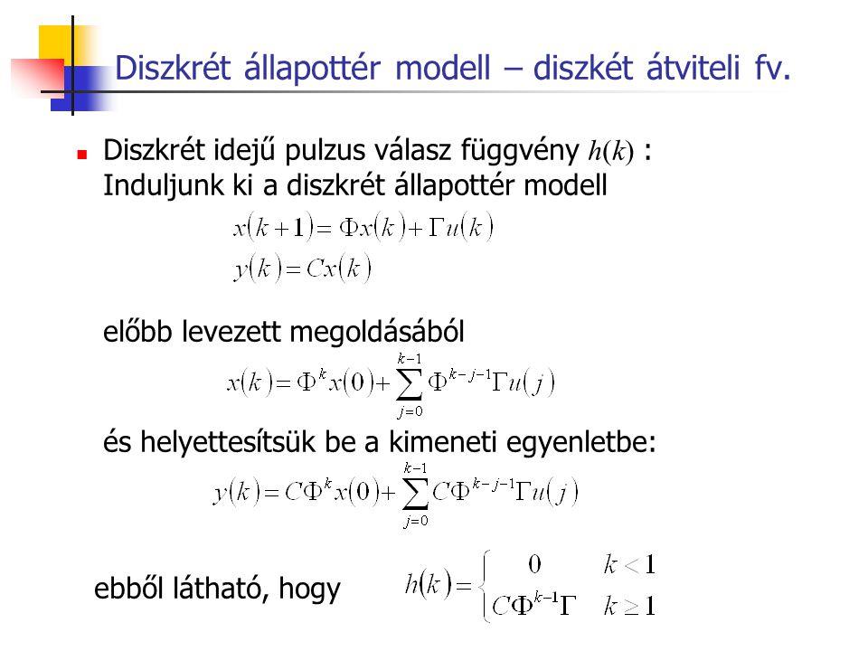 Diszkrét állapottér modell – diszkét átviteli fv. Diszkrét idejű pulzus válasz függvény h(k) : Induljunk ki a diszkrét állapottér modell előbb levezet