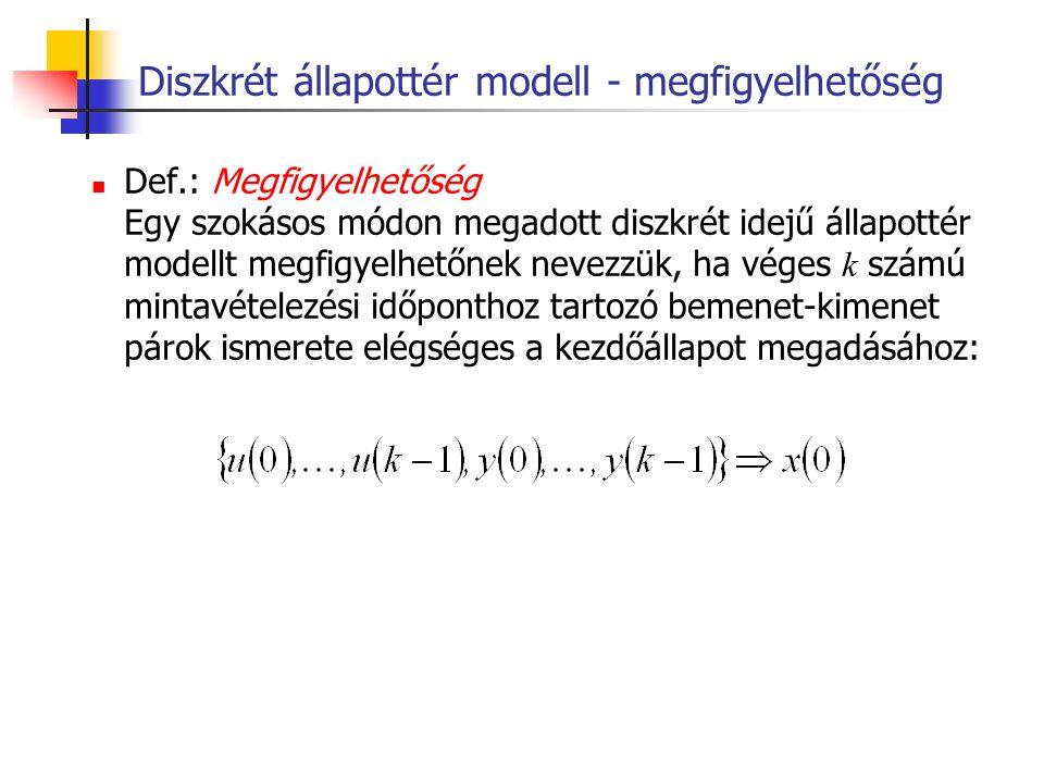Diszkrét állapottér modell - megfigyelhetőség Def.: Megfigyelhetőség Egy szokásos módon megadott diszkrét idejű állapottér modellt megfigyelhetőnek ne