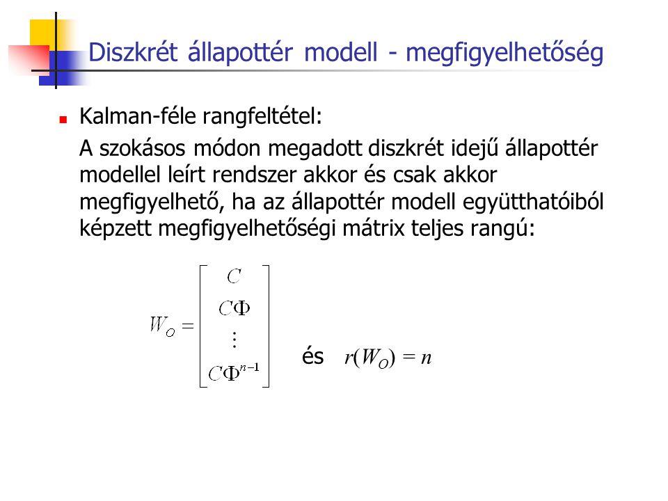 Diszkrét állapottér modell - megfigyelhetőség Kalman-féle rangfeltétel: A szokásos módon megadott diszkrét idejű állapottér modellel leírt rendszer ak
