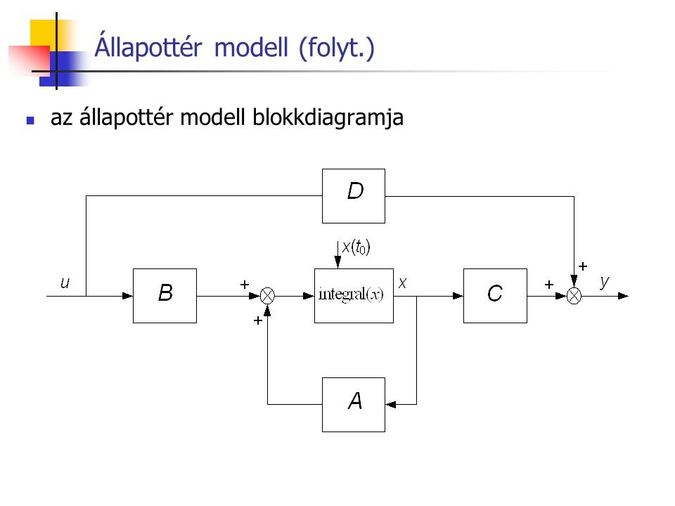 Állapottér modell – megfigyelhetőség Működés közben mérhető paraméterek a bemenetek u(t) és a kimenetek y(t).