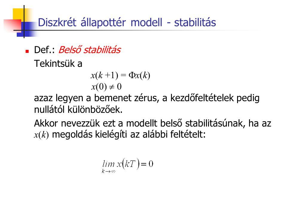Diszkrét állapottér modell - stabilitás Def.: Belső stabilitás Tekintsük a x(k +1) =  x(k) x(0)  0 azaz legyen a bemenet zérus, a kezdőfeltételek pe