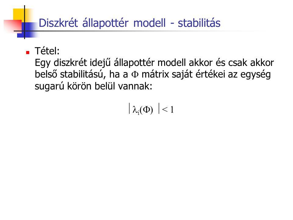 Diszkrét állapottér modell - stabilitás Tétel: Egy diszkrét idejű állapottér modell akkor és csak akkor belső stabilitású, ha a  mátrix saját értékei