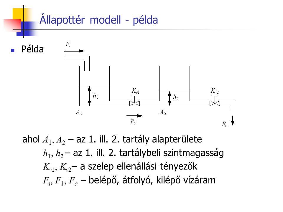 Állapottér modell - példa Példa ahol A 1, A 2 – az 1. ill. 2. tartály alapterülete h 1, h 2 – az 1. ill. 2. tartálybeli szintmagasság K v1, K v2 – a s