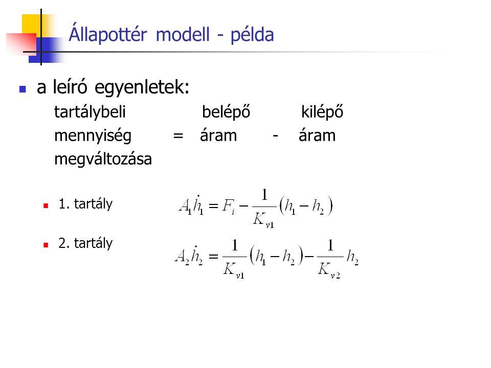 Állapottér modell - példa legyen a két állapotváltozó h 1 és h 2  x vektor elemei a bemenő változó F i  u (egy bemenet) a kimenő változó F 1  y (egy kimenet) az egyenletek átalakítása után: