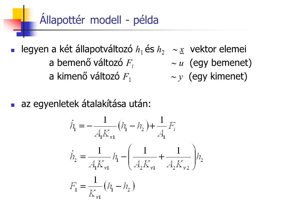 Állapottér modell – stabilitás Def.: Stabilitási mátrix Egy A  R n  n mátrixot stabilitási mátrixnak nevezünk, ha valamennyi saját értéke negatív valós vagy negatív valós részű komplex szám: Re{ i (A)}<0,  i esetén Megj.: A sajátérték fogalma Egy A  R n  n mátrix sajátértékei a   I - A   = 0 egyenlet i gyökei.
