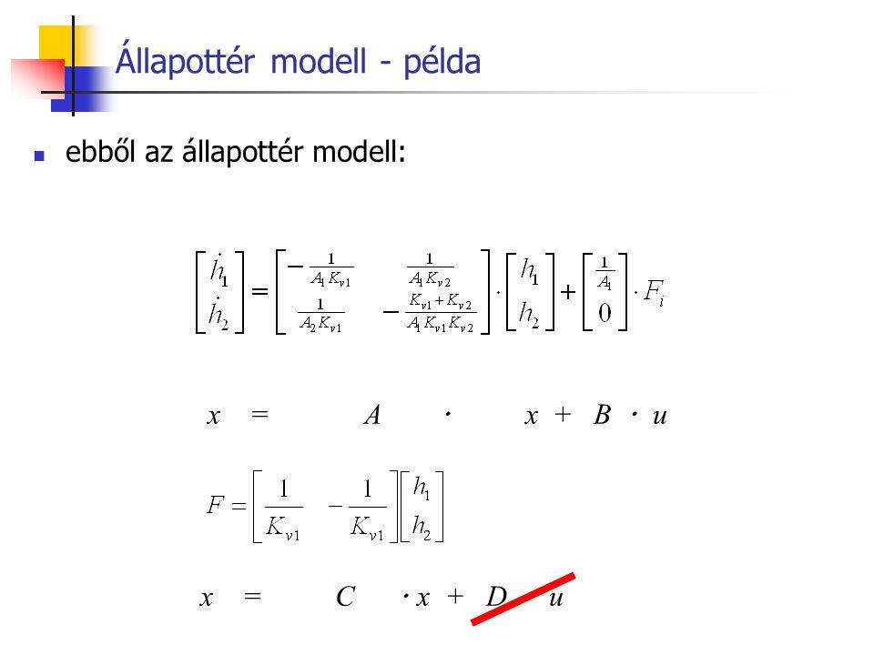 Állapottér modell – irányíthatóság Def.: Állapotirányíthatóság A modellel leírt rendszert egy adott (t 0,t 1 ] teljesen állapotirányíthatónak nevezzük, ha tetszőleges x(t 0 ) kezdőállapothoz és tetszőleges x(t 1 ) végállapothoz létezik olyan u(t) bemenő jel, ami a rendszert a kezdőállapotból a végállapotba átviszi.
