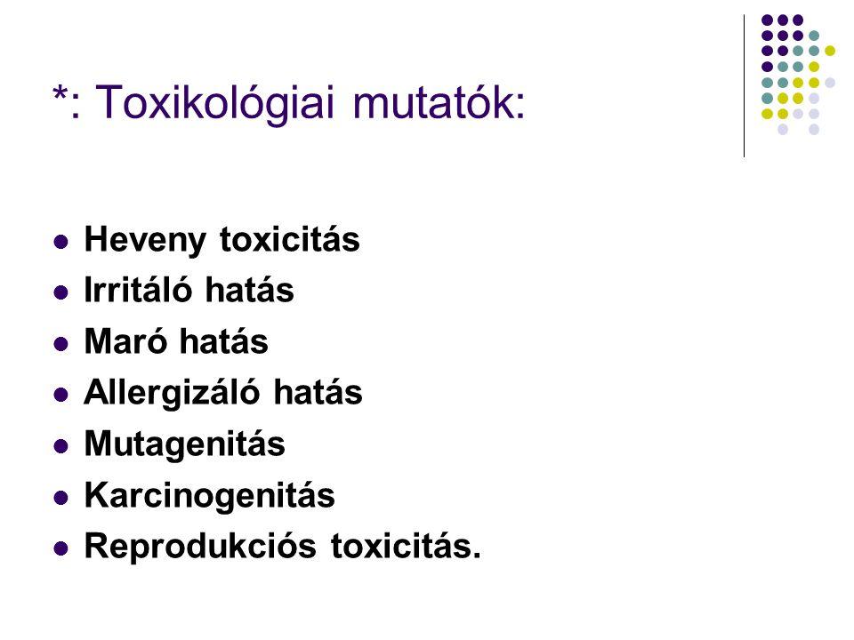 *: Toxikológiai mutatók: Heveny toxicitás Irritáló hatás Maró hatás Allergizáló hatás Mutagenitás Karcinogenitás Reprodukciós toxicitás.
