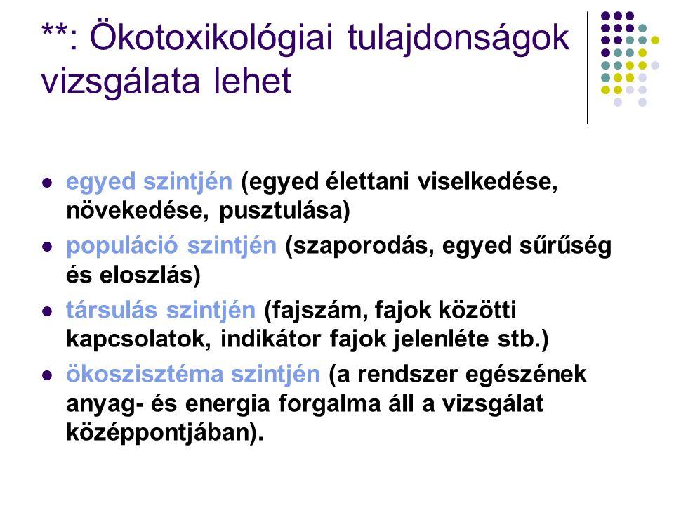 **: Ökotoxikológiai tulajdonságok vizsgálata lehet egyed szintjén (egyed élettani viselkedése, növekedése, pusztulása) populáció szintjén (szaporodás,