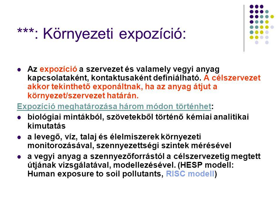 ***: Környezeti expozíció: Az expozíció a szervezet és valamely vegyi anyag kapcsolataként, kontaktusaként definiálható. A célszervezet akkor tekinthe