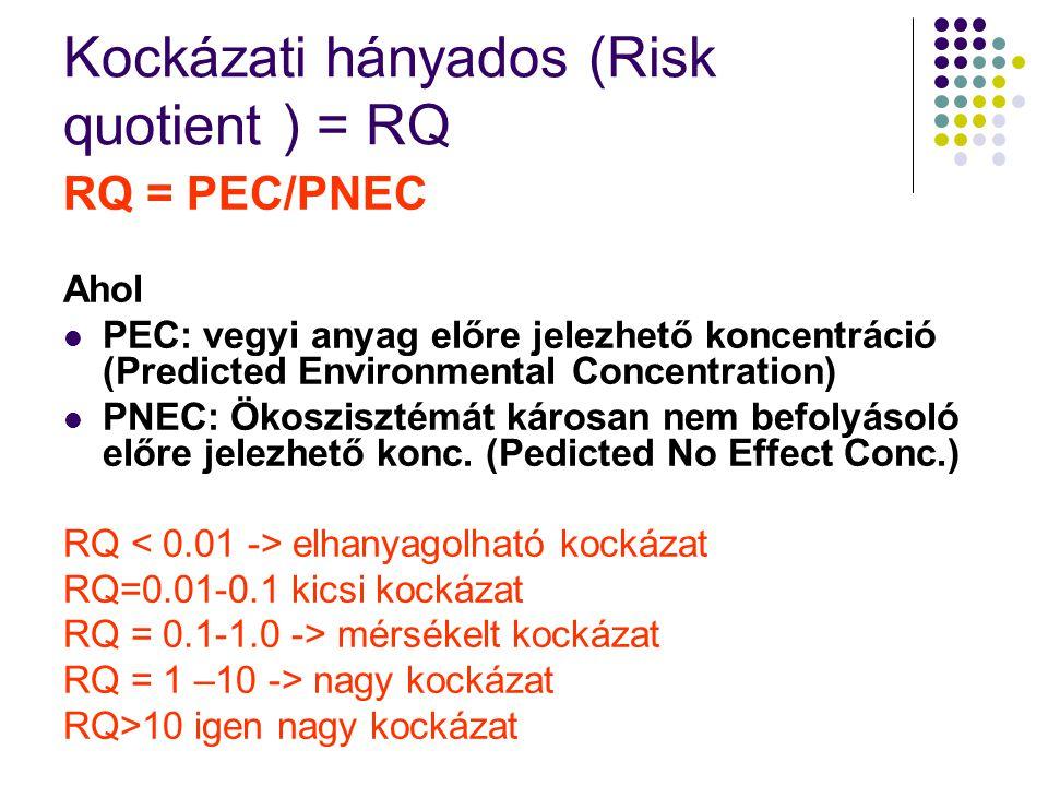 Kockázati hányados (Risk quotient ) = RQ RQ = PEC/PNEC Ahol PEC: vegyi anyag előre jelezhető koncentráció (Predicted Environmental Concentration) PNEC