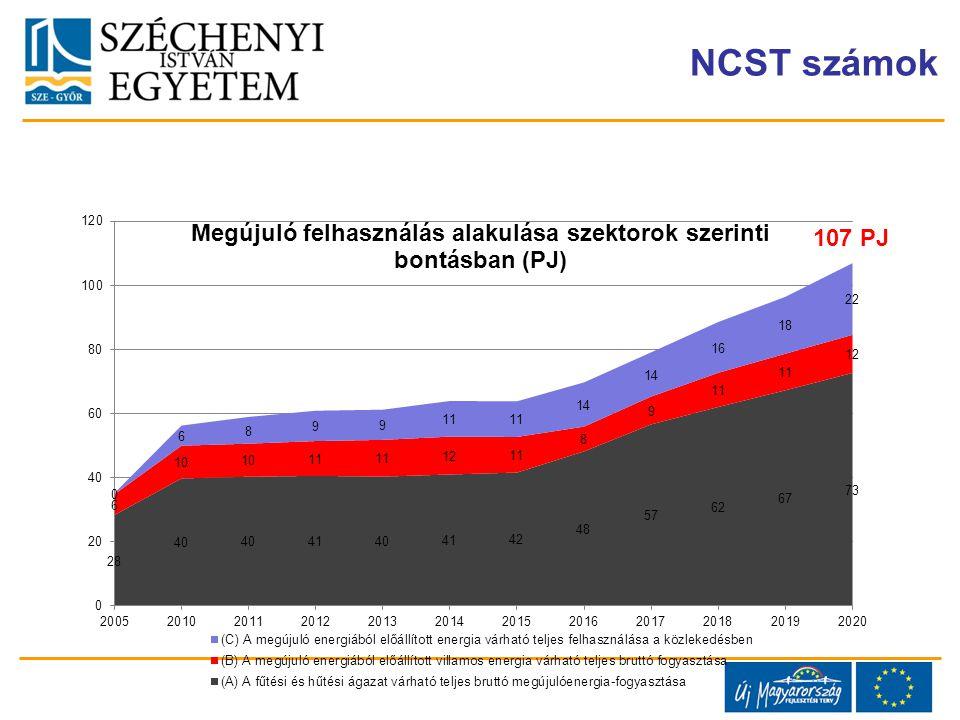 NCST számok 107 PJ