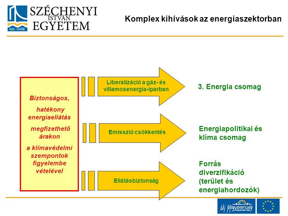 Komplex kihívások az energiaszektorban Biztonságos, hatékony energiaellátás megfizethető árakon a klímavédelmi szempontok figyelembe vételével Liberalizáció a gáz- és villamosenergia-iparban Ellátásbiztonság Emisszió csökkentés 3.