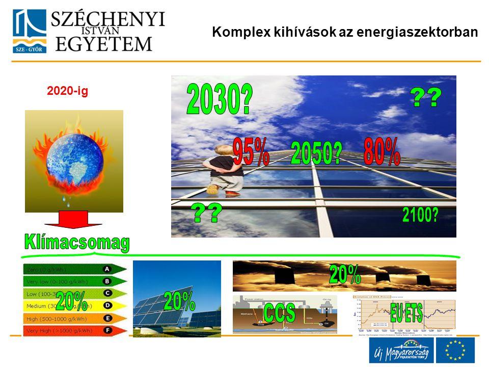 2020-ig Komplex kihívások az energiaszektorban