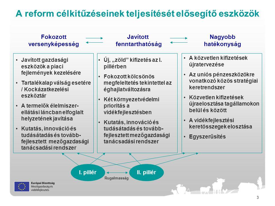 """3 A reform célkitűzéseinek teljesítését elősegítő eszközök Javított fenntarthatóság Fokozott versenyképesség Nagyobb hatékonyság Új, """"zöld kifizetés az I."""