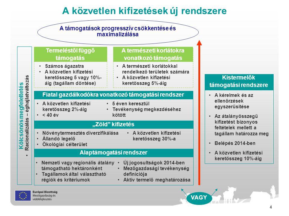 """4 A közvetlen kifizetések új rendszere Kölcsönös megfeleltetés Racionalizálás – éghajlatváltozás VAGY Alaptámogatási rendszer """"Zöld"""" kifizetés Növényt"""