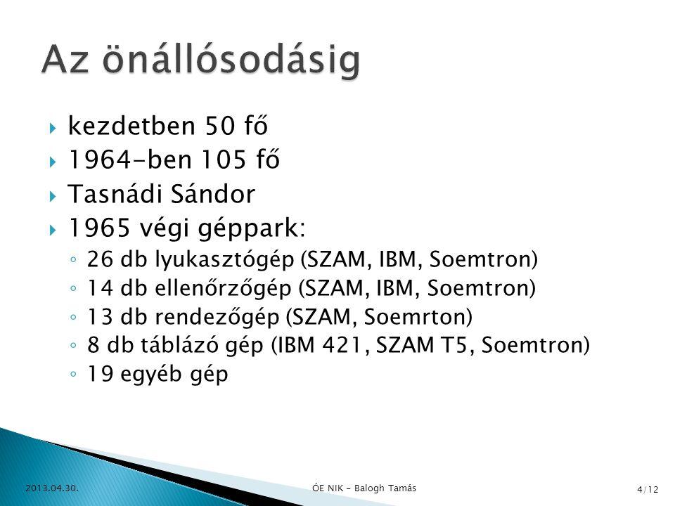  1967-ben megjelentek az elektronikus számítógépek  az árbevétel duplázódik  a nyereség majdnem a 15-szörösére nő  BULL gépek vásárlása  BULL Gamma 115: ◦ központi egység 12 K/byte ◦ gyorsnyomtató 600 sor/perc ◦ kártyaolvasó 600 kártya/ perc ◦ kártyalyukasztó, lyukszalag olvasó 2013.04.30.ÓE NIK - Balogh Tamás 5/12