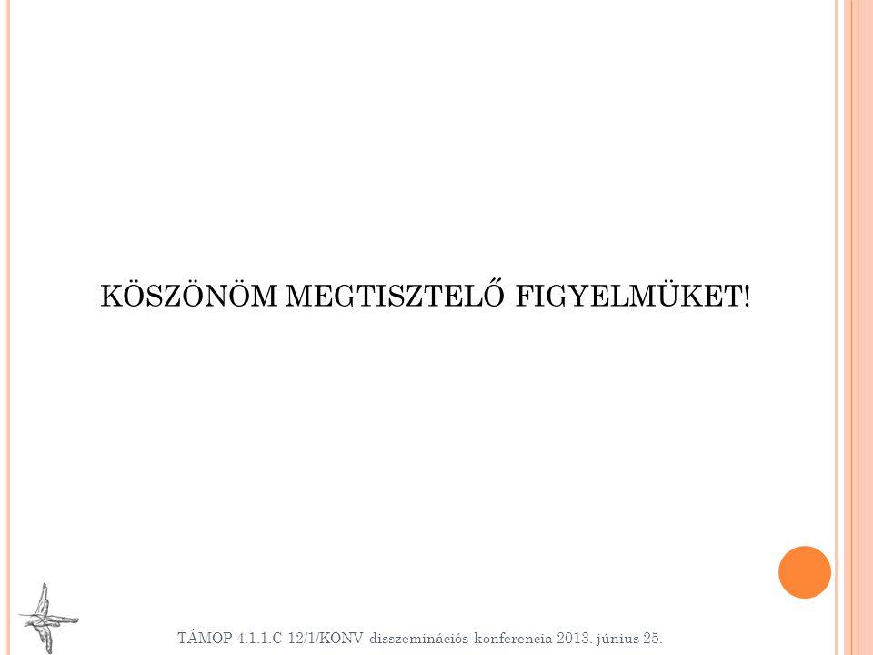 KÖSZÖNÖM MEGTISZTELŐ FIGYELMÜKET. TÁMOP 4.1.1.C-12/1/KONV disszeminációs konferencia 2013.