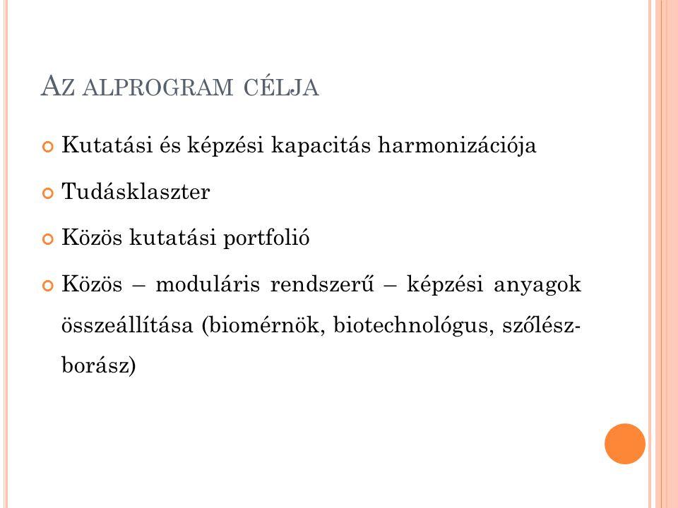 A Z ALPROGRAM CÉLJA Kutatási és képzési kapacitás harmonizációja Tudásklaszter Közös kutatási portfolió Közös – moduláris rendszerű – képzési anyagok összeállítása (biomérnök, biotechnológus, szőlész- borász)