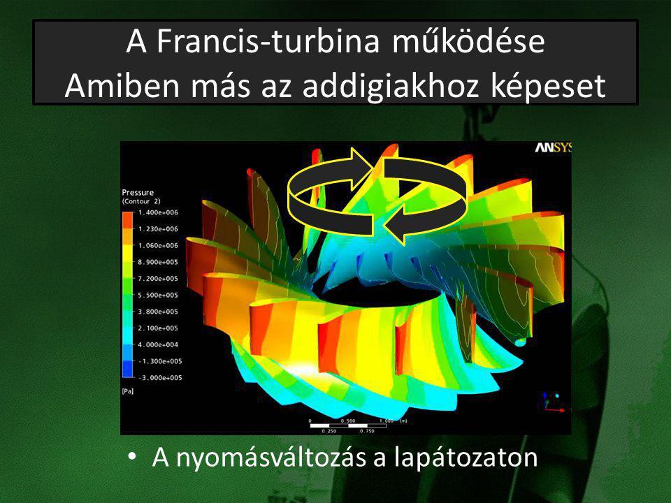 A nyomásváltozás a lapátozaton A Francis-turbina működése Amiben más az addigiakhoz képeset