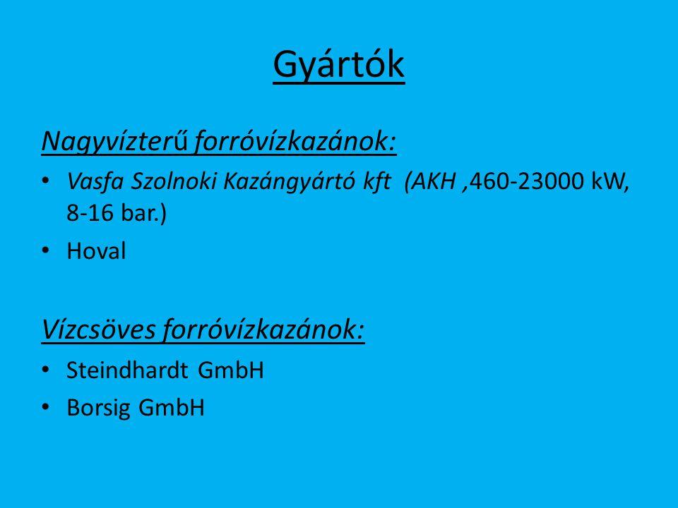 Gyártók Nagyvízterű forróvízkazánok: Vasfa Szolnoki Kazángyártó kft (AKH,460-23000 kW, 8-16 bar.) Hoval Vízcsöves forróvízkazánok: Steindhardt GmbH Bo
