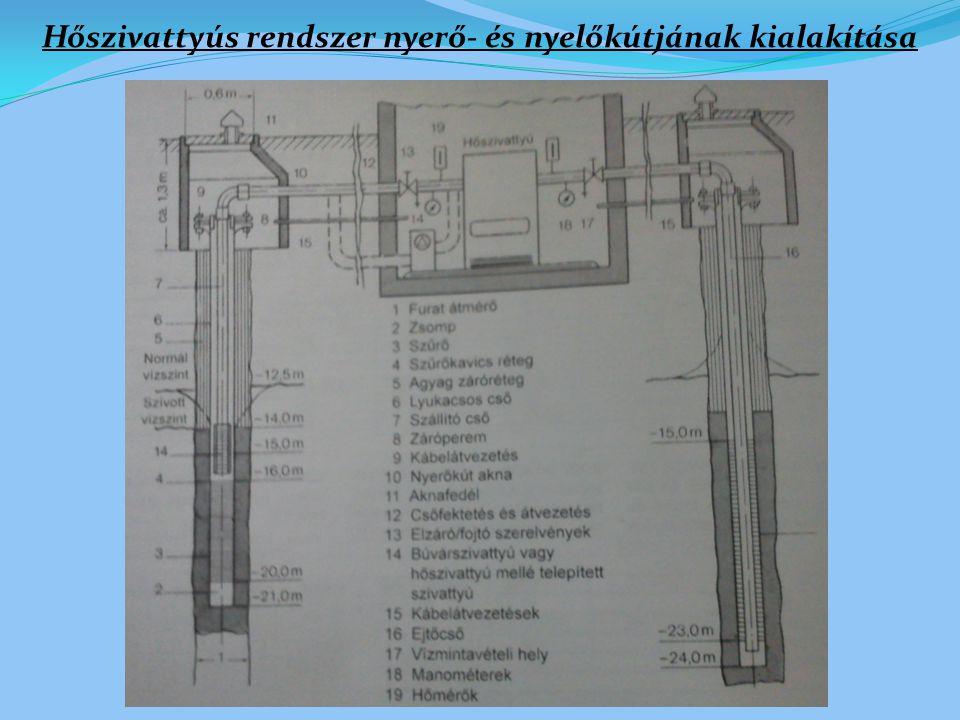 PERHP-15 Víz-Víz hőszivattyú
