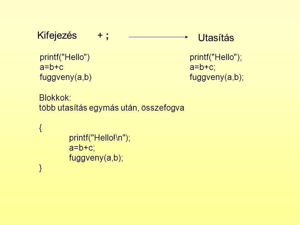 Kifejezés+ ; Utasítás printf( Hello )printf( Hello ); a=b+ca=b+c; fuggveny(a,b)fuggveny(a,b); Blokkok: több utasítás egymás után, összefogva { printf( Hello!\n ); a=b+c; fuggveny(a,b); }