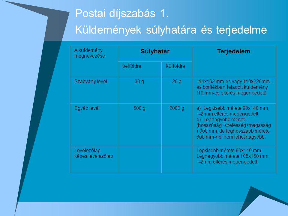 Postai díjszabás 1. Küldemények súlyhatára és terjedelme [1][1] postafiókra vagy postán maradóra címzett levélé 2000 g A küldemény megnevezése Súlyhat