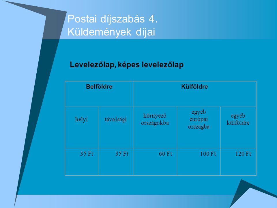 Postai díjszabás 4. Küldemények díjai Levelezőlap, képes levelezőlap BelföldreKülföldre helyitávolsági környező országokba egyéb európai országba egyé