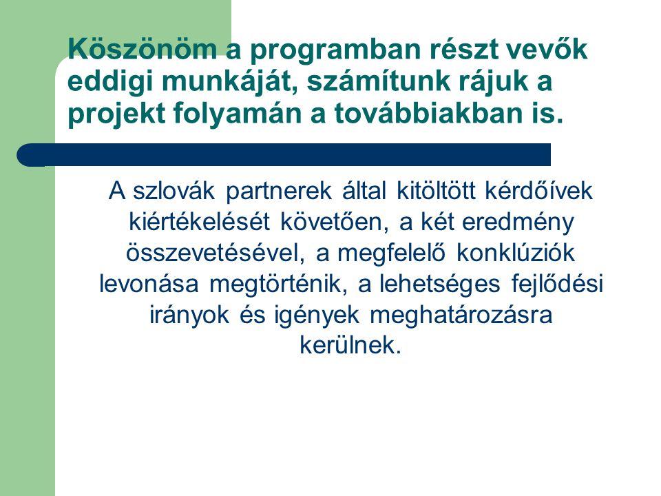 Köszönöm a programban részt vevők eddigi munkáját, számítunk rájuk a projekt folyamán a továbbiakban is. A szlovák partnerek által kitöltött kérdőívek
