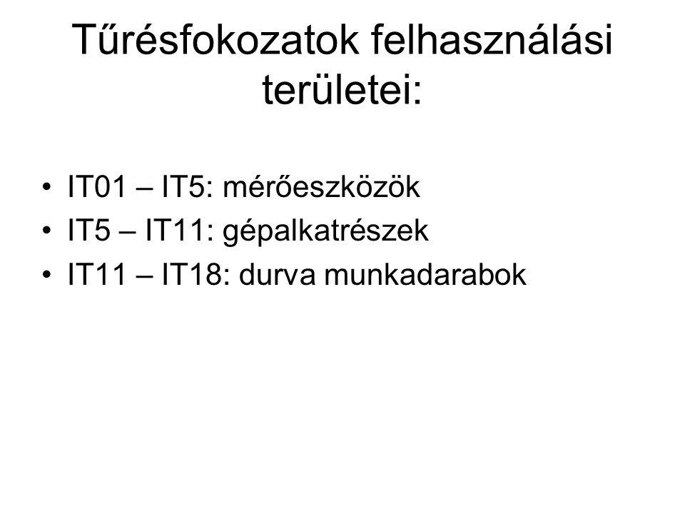 Tűrésfokozatok felhasználási területei: IT01 – IT5: mérőeszközök IT5 – IT11: gépalkatrészek IT11 – IT18: durva munkadarabok