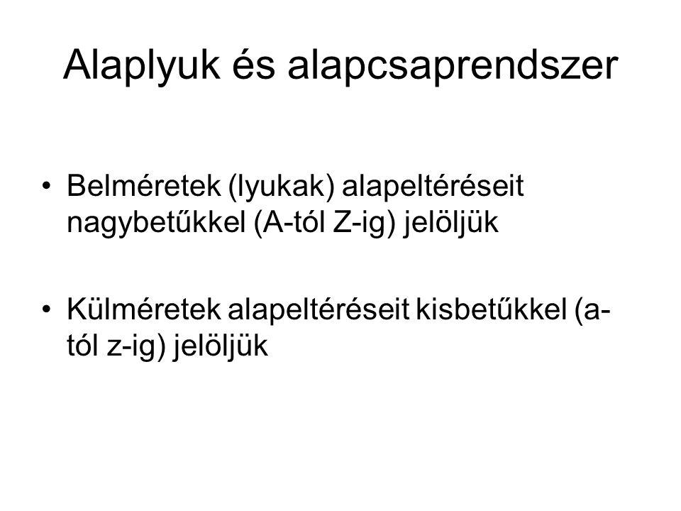 Alaplyuk és alapcsaprendszer Belméretek (lyukak) alapeltéréseit nagybetűkkel (A-tól Z-ig) jelöljük Külméretek alapeltéréseit kisbetűkkel (a- tól z-ig) jelöljük