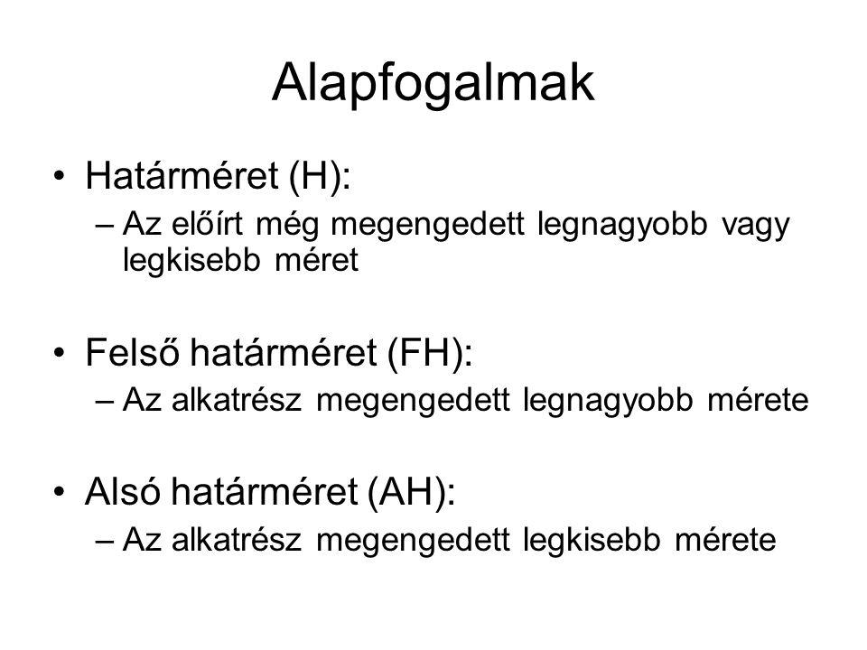 Alapfogalmak Közepes méret (M): –A Felső és az Alsó határméret számtani közepe Tűrésnagyság T=FH-AH –A két határméret különbsége Felső határeltérés FE=FH-A –A felső határméret és az alapméret különbsége