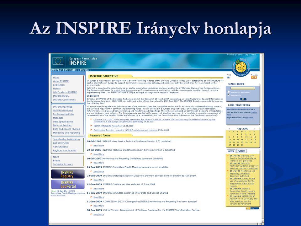 Az INSPIRE alkotóelemei I.Metaadatok II. Téradatkészletek és szolgáltatások együttműködése III.