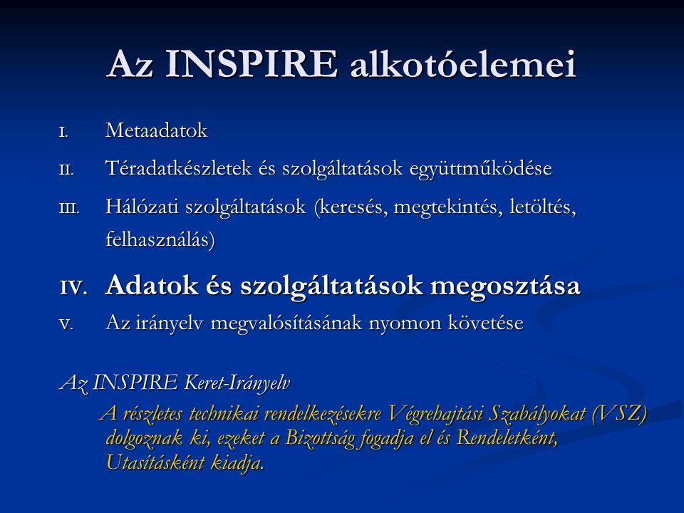 Az INSPIRE alkotóelemei I. Metaadatok II. Téradatkészletek és szolgáltatások együttműködése III. Hálózati szolgáltatások (keresés, megtekintés, letölt