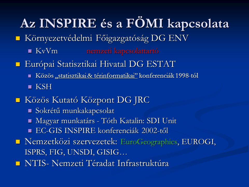 FÖMI részvétel az INSPIRE munkaprogramban 2005-től INSPIRE-szakértői munkacsoport Vezető: Lévai Pál Metaadatok: Maucha Gergely Adatspecifikáció: Drávucz Marianna Számítógépes hálózatok: Palya Tamás Adathasználat: Dr.