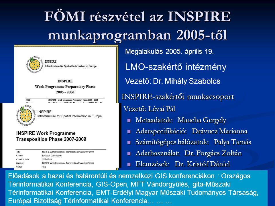FÖMI részvétel az INSPIRE munkaprogramban 2005-től INSPIRE-szakértői munkacsoport Vezető: Lévai Pál Metaadatok: Maucha Gergely Adatspecifikáció: Drávu