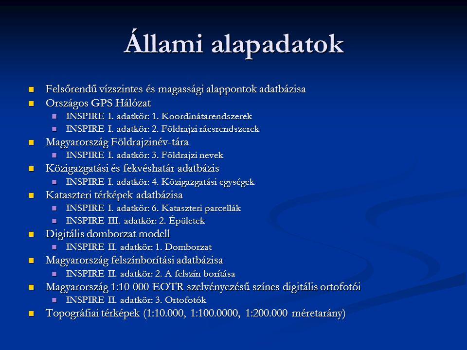Pályázatok 2005 FP6 program 2005 FP6 program Humboldt projekt 2006-2011 www.humboldt.eu Humboldt projekt 2006-2011 www.humboldt.eu 2006-2007 EU eContentPlus program 2006-2007 EU eContentPlus program GIS4EU projekt 2007-2010 www.gis4eu.eu GIS4EU projekt 2007-2010 www.gis4eu.eu EURADIN projekt 2007-2010 www.euradin.eu EURADIN projekt 2007-2010 www.euradin.eu ESDIN projekt 2007-2010 www.esdin.eu ESDIN projekt 2007-2010 www.esdin.eu 2007 KEOP (Környezet és Energia Operatív program) Geoportál 2007 KEOP (Környezet és Energia Operatív program) Geoportál 2008 EKOP 24 órás földhivatal 2008 EKOP 24 órás földhivatal 2009 KMOP (Közép Magyarország Operatív Program) 2009 KMOP (Közép Magyarország Operatív Program) Geoportál létrehozása téradatinfrastruktúra fejlesztéssel (közbeszerzés folyamatban) Geoportál létrehozása téradatinfrastruktúra fejlesztéssel (közbeszerzés folyamatban)