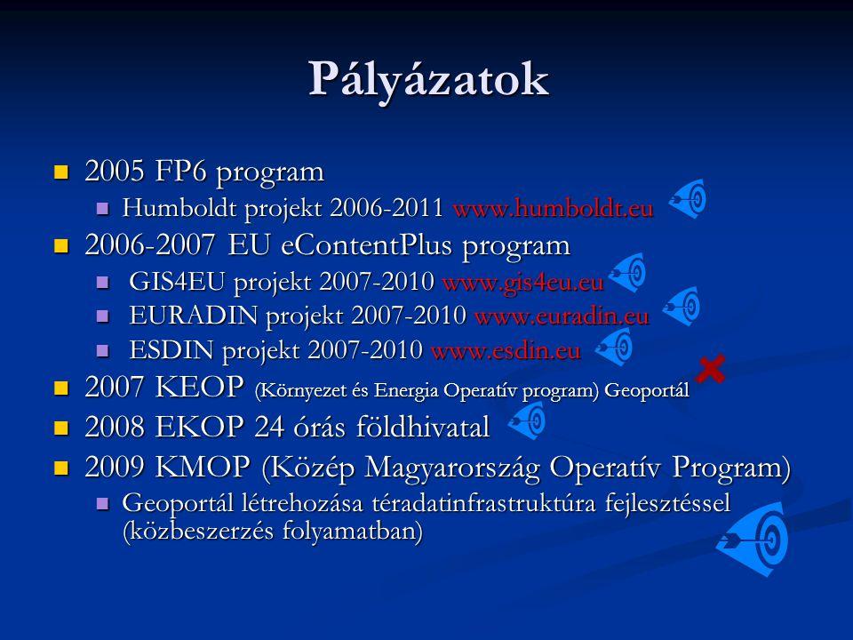 Pályázatok 2005 FP6 program 2005 FP6 program Humboldt projekt 2006-2011 www.humboldt.eu Humboldt projekt 2006-2011 www.humboldt.eu 2006-2007 EU eConte