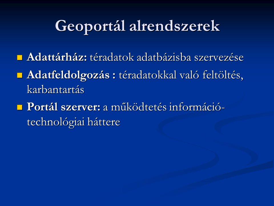 Geoportál alrendszerek Adattárház: téradatok adatbázisba szervezése Adattárház: téradatok adatbázisba szervezése Adatfeldolgozás : téradatokkal való f