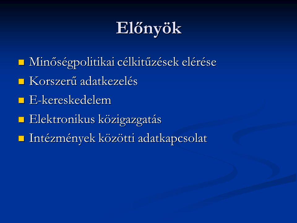Előnyök Minőségpolitikai célkitűzések elérése Minőségpolitikai célkitűzések elérése Korszerű adatkezelés Korszerű adatkezelés E-kereskedelem E-kereske