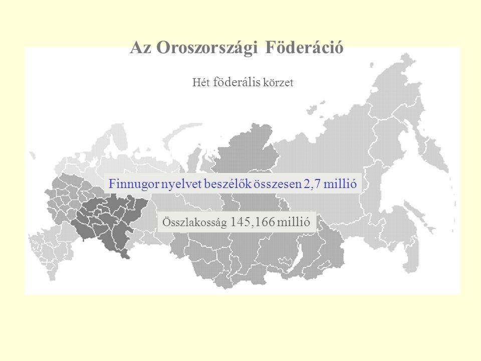 Összlakosság 145,166 millió Finnugor nyelvet beszélők összesen 2,7 millió Az Oroszországi Föderáció Hét föderális körzet