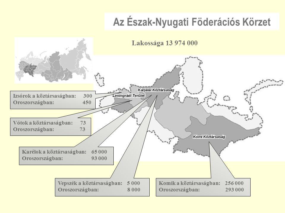Az Észak-Nyugati Föderációs Körzet Izsórok a köztársaságban: 300 Oroszországban: 450 Komik a köztársaságban: 256 000 Oroszországban: 293 000 Lakossága