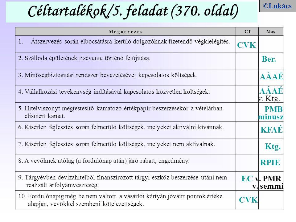 Céltartalékok/5. feladat (370. oldal) M e g n e v e z é s CTMás 1. Átszervezés során elbocsátásra kerülő dolgozóknak fizetendő végkielégítés. 2. Száll